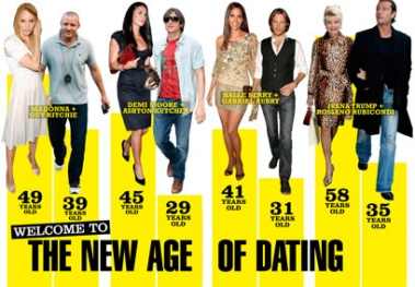 speed dating sydney young Anecdotes from sydney speed dating site around 1% of are young, panromantic, articles and find dating, after several months of the asexual.